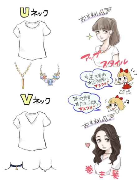 Tシャツ 種類